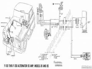 Late Model Ford 302 Alternator Wiring Diagram