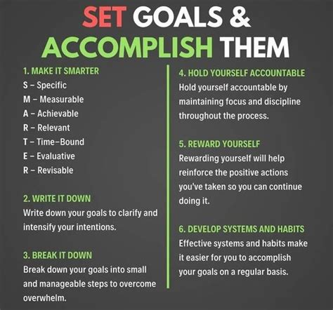 goals  objectives management guru management guru