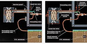 The Complete Guide To Electrical Wiring