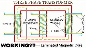 Working Of Three Phase Transformer  Hindi  Urdu