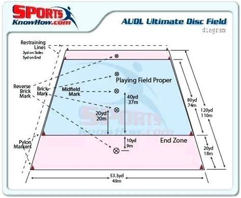 Horseshoe Pit Dimensions Backyard by Dimensions Of A Horseshoe Pit How To Build A Horseshoe Pit