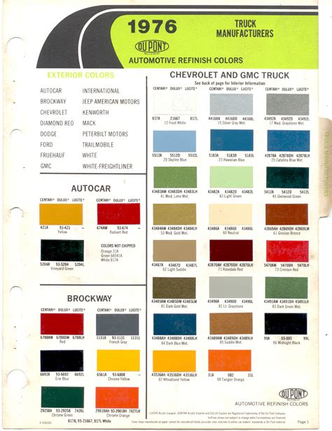 truck paint colors optimus 5 search image dupont paint code lookup