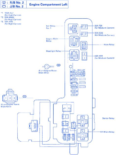 Mini Cooper Wiring Diagram 2009 by 2009 Mini Cooper S Fuse Diagram Wiring Library