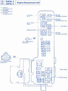 Toyota Verso 2009 Compartment Panel Fuse Box  Block Circuit Breaker Diagram
