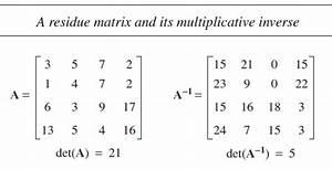 Inverse Matrix 4x4 Berechnen : modular matrix inverse in zn file exchange matlab central ~ Themetempest.com Abrechnung