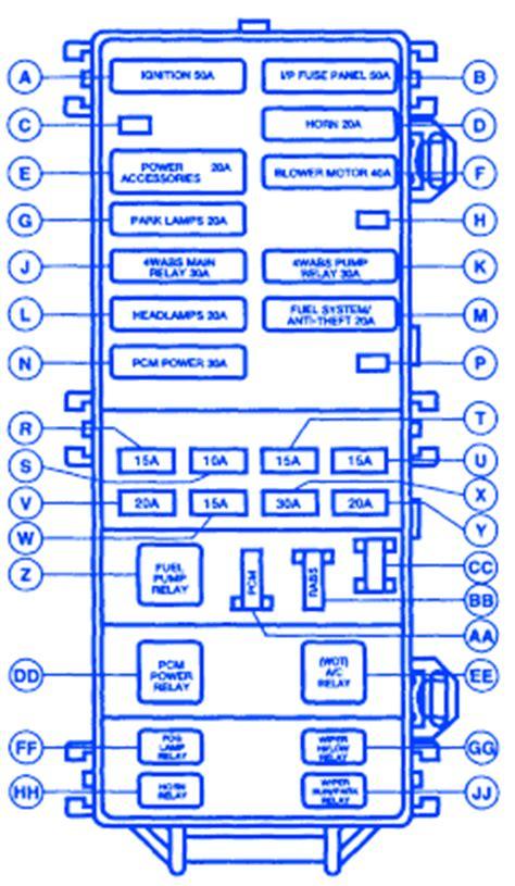 Ford Ranger Fuse Box Block Circuit Breaker Diagram