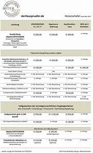 Zuschüsse Für Familien Beim Hauskauf : gutachter der hauspr gutachter und m ngelsuche ~ Lizthompson.info Haus und Dekorationen