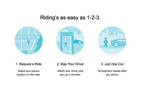 How To Use Uber In Tokyo