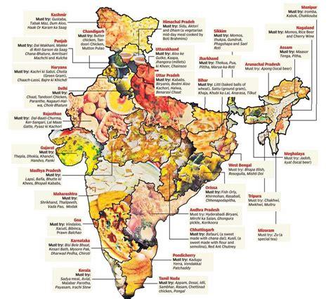 regional cuisine india