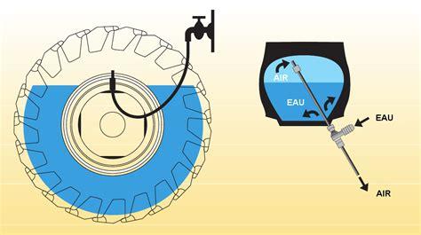ag e chambre le lestage à l 39 eau des pneus agricoles pneu tracteur fr