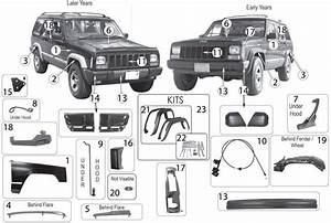 Jeep Cherokee Xj Interior Parts