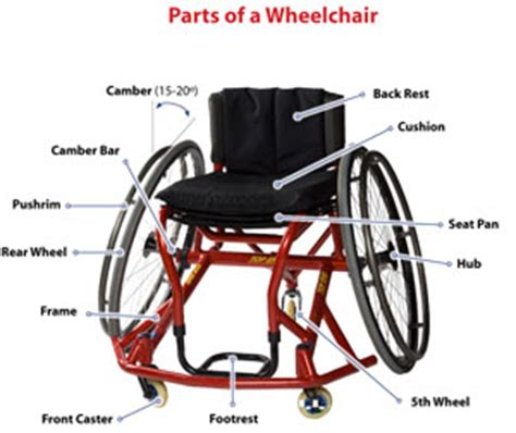 Basketball Wheelchairs: Adapted for Sports, Speed ...