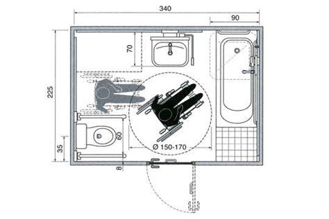 les plans d une salle de bains am 233 nag 233 e pour un fauteuil roulant images frompo