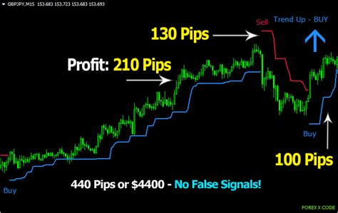 forex trading software forex trading software algorithms at your disposal