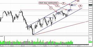 Djia Stock Chart Djia Dowjones Index Stair Step Continuation But Which
