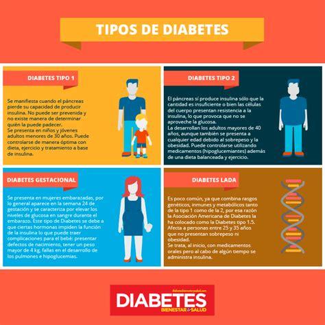 cuales son los diferentes tipos de diabetes
