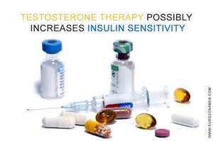 Testosterone Injection Therapy