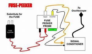 Honda Civic O2 Sensor Wiring Diagram