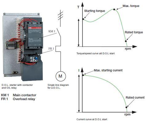D.o.l Starter Motor Wiring Diagram (star – Delta)