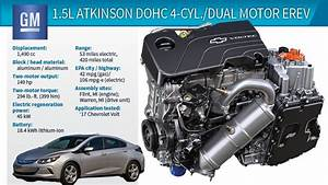 2017 Wards 10 Best Engines Winner  Chevrolet Volt 1 5l 4
