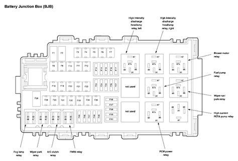 Wiring Diagrams Free Manual Ebooks October
