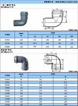 Electrical conduit electrical conduit weight chart electrical conduit weight chart greentooth Gallery