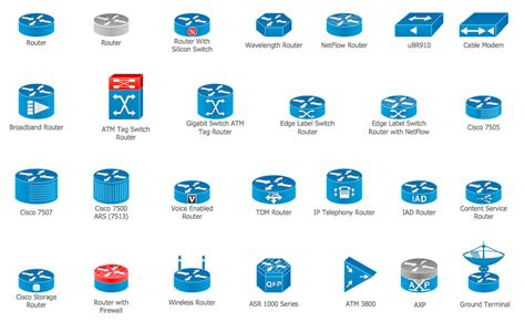 cisco routers cisco icons shapes stencils and symbols
