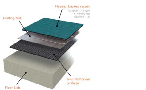 Installing Electric Underfloor Heating Under Carpets   Rayotec