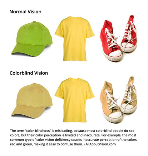 How Does A Person Inherit Color Blindness by How Color Blindness Affects Your Daily