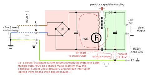 power supply galvanic isolation between ac input and dc output electrical engineering stack