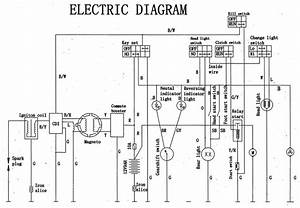 Chinese Go Kart Ignition Switch Wiring Diagram  Chinese Made Go Karts  Chinese Scooter Turn