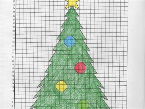 Christmas Coordinate Graph Pictures  New Port Richey, Fl Patch