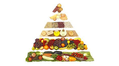 piramide alimentare giornale del cibo