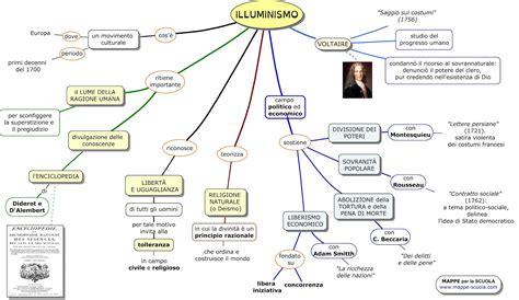 illuminismo enciclopedia mappe per la scuola illuminismo