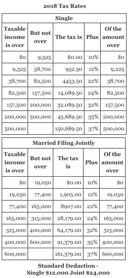 JoeTaxpayer — Financial Commentary For The Average Joe