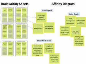 Using Brainwriting For Rapid Idea Generation  U2014 Smashing