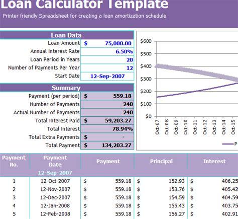 loan calculator template  excel templates