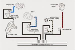 Beemer Lab  E60  Split Vac