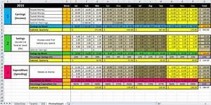 grade percentage calculator australia mentorship essay nursing