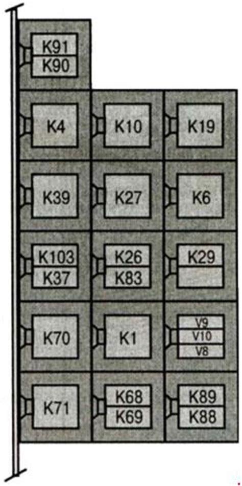 mercedes vito w638 fuse box diagram 1996 2003 187 fuse diagram