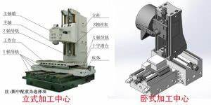 What is the difference between a vertical machining center ...
