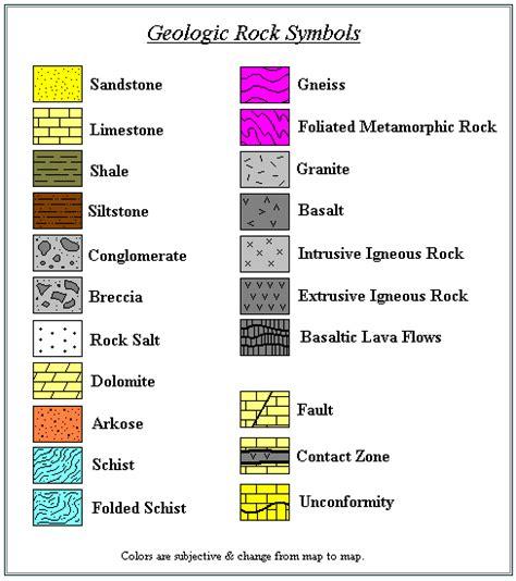 symbolism of rocks simbol batuan pustaka tambang