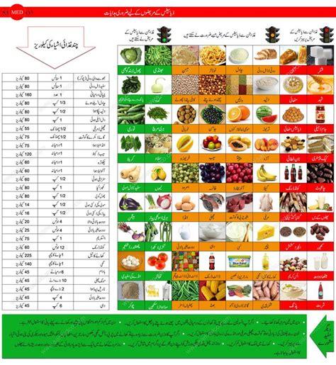 glucose cuisine 238 best diabetes images on