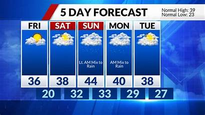 Forecast Weather Five Report Radar 5day Maps