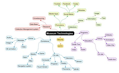 Scientific method homework us phd dissertation database us phd dissertation database research articles on organizational behavior pdf
