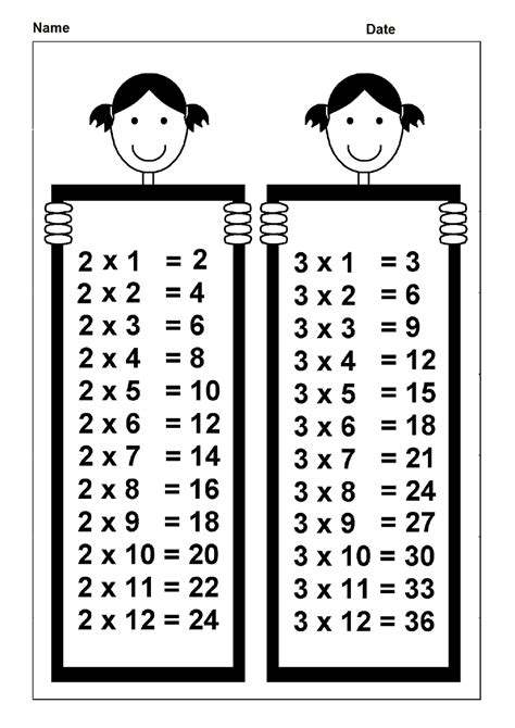 printable  times table chart activity shelter