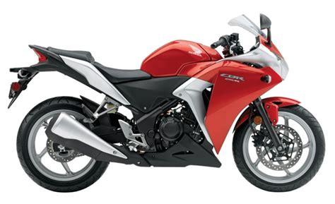 Best Beginner Sport Motorcycle 2018