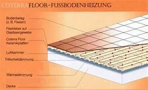 Estrichaufbau Mit Fußbodenheizung : ko architektenhaus bausystem keramik ziegel ton fussboden heizung ~ Michelbontemps.com Haus und Dekorationen