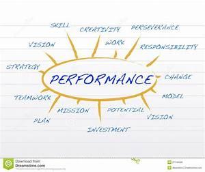 Performance Diagram Illustration Design Royalty Free Stock