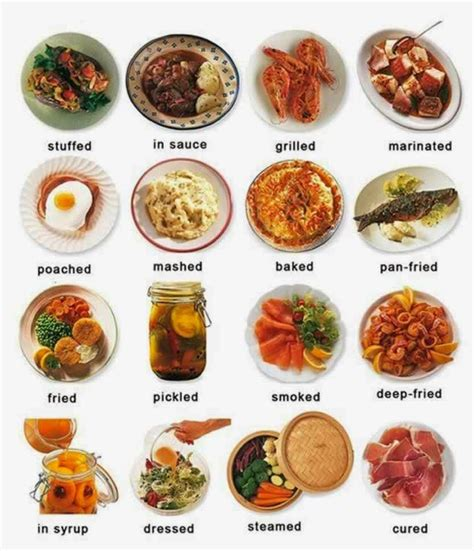 stepglishforward learning language and culture food drinks and cookery vocabulary